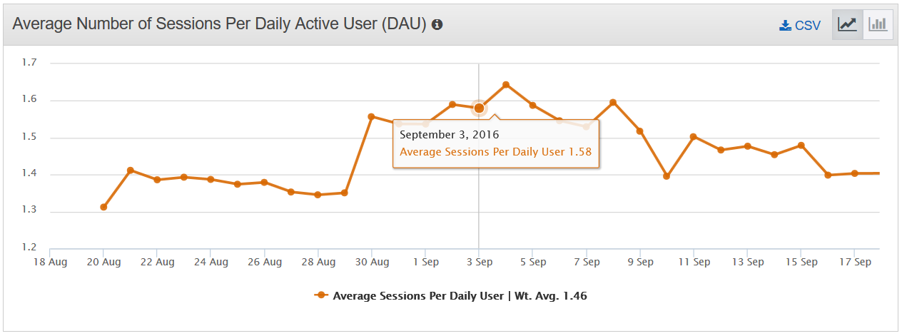 aws-mobile-analytics-chart-04