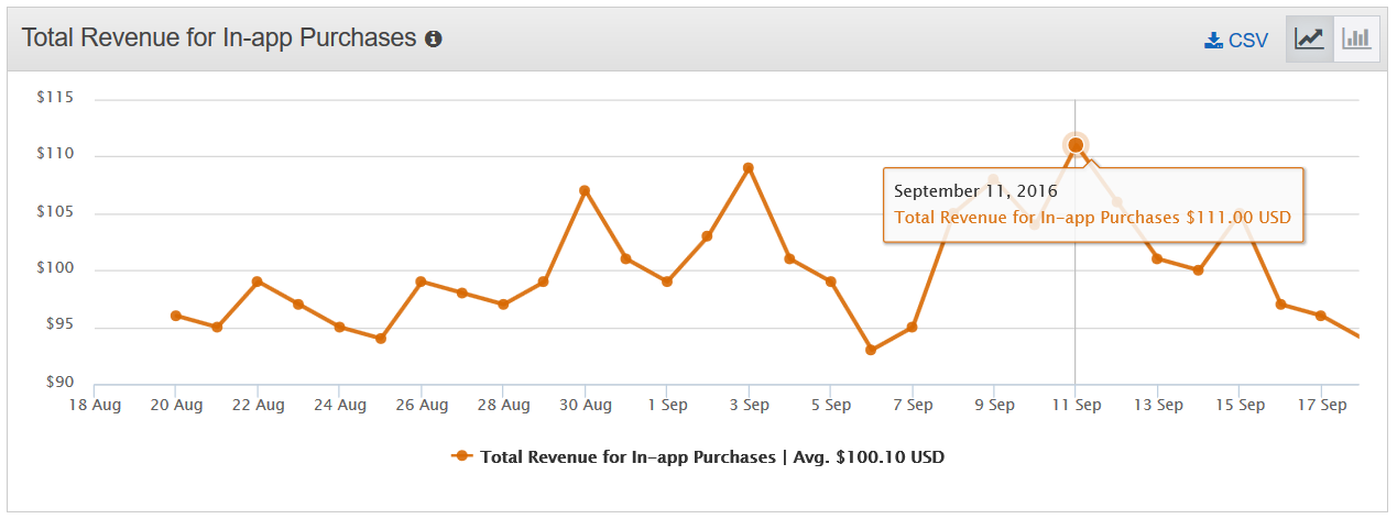 aws-mobile-analytics-chart-05