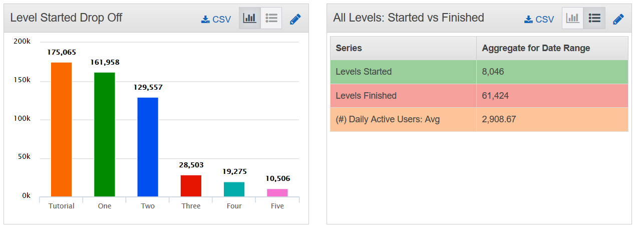aws-mobile-analytics-chart-11